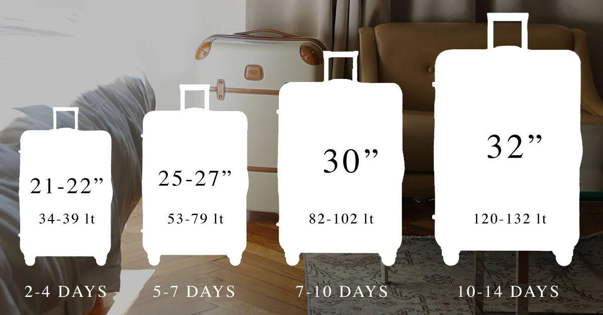Bric's: luggage for every type of journey